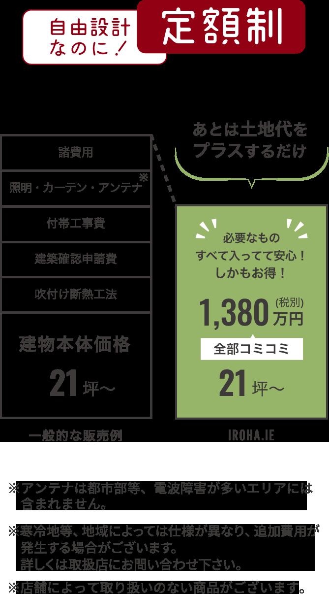 イメージ図:定額の内容